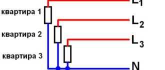 Обрыв нуля в трехфазной и однофазной сети – последствия