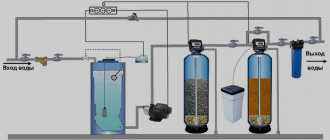Очистка воды из скважины от железа: какие фильтры и системы очистки использовать