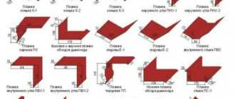 Обшивка ветровой доски профлистом