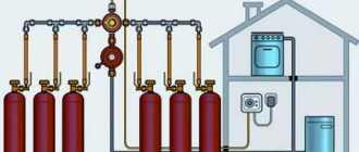 Отопление дачи газом